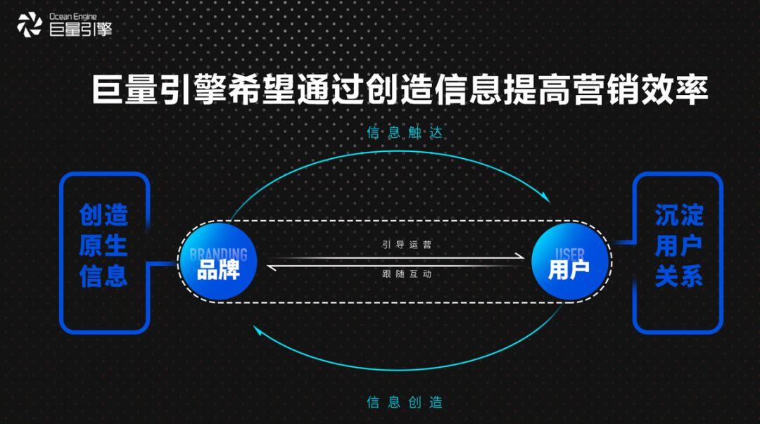 斩获南昌广告节6项大奖,巨量引擎如何实现营销提效?